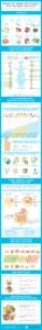 ¿cuáles Son Realmente Más Saludables? [infographic]