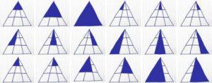 Solución visual a cuántos triángulos hay